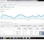 Pendock Blog Google Analytics