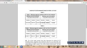 Minimum Wage !cid_ii_146f40b624f76ffc